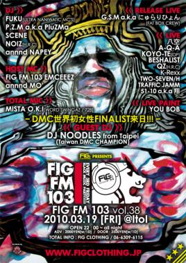 FIG FM 103 vol38O