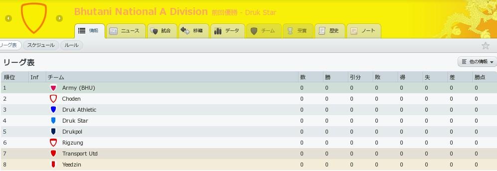 bhutan_league.jpg