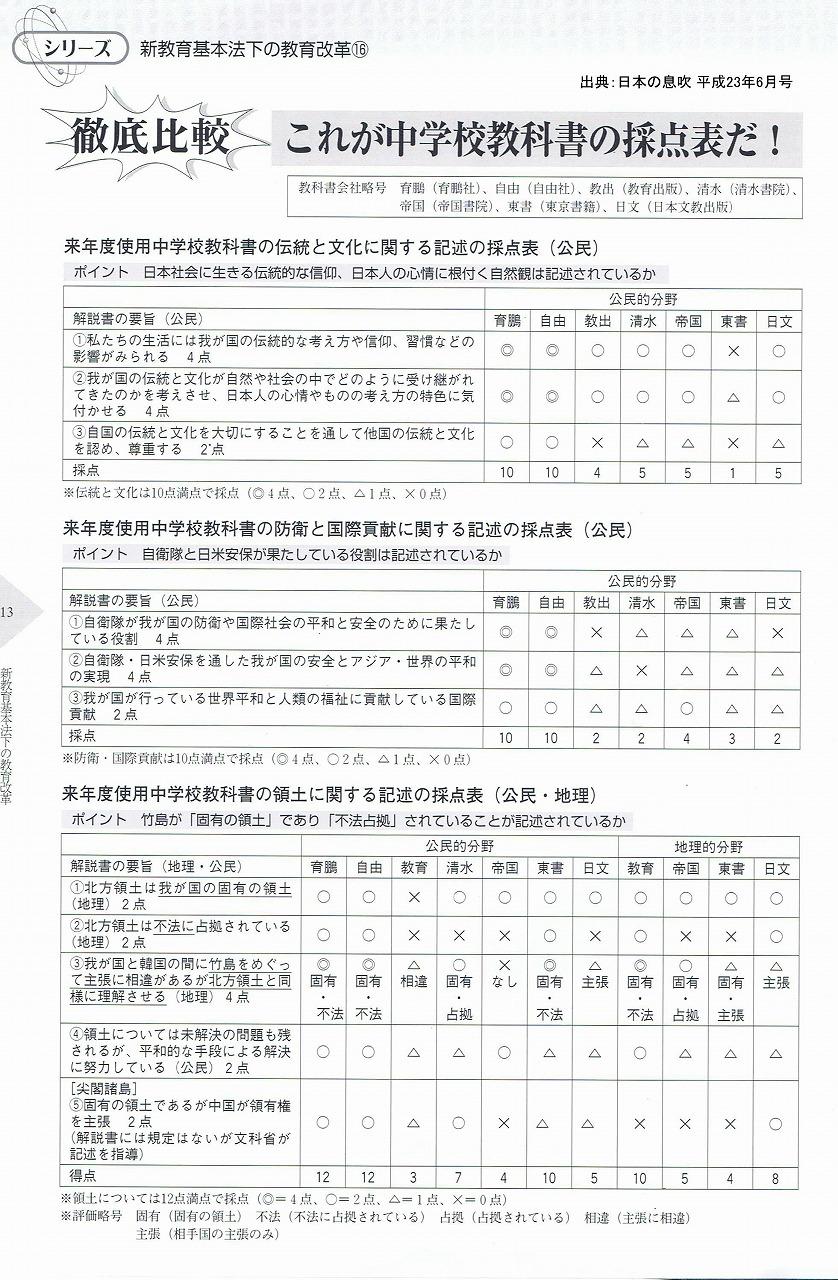 公民教科書比較 日本の息吹平成23年6月号 掲載用