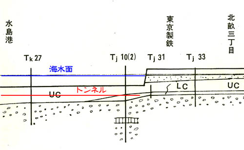 トンネル事故