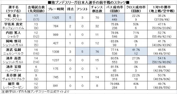 stats_20130122124004.jpg
