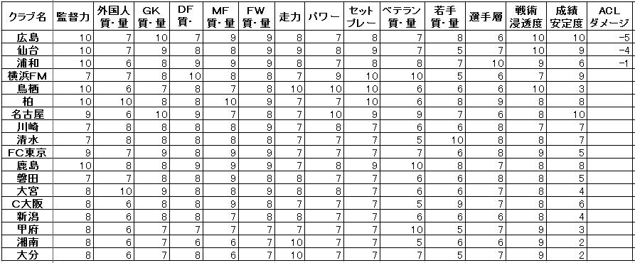 yosou3.jpg