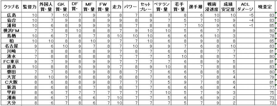 yosou4.jpg