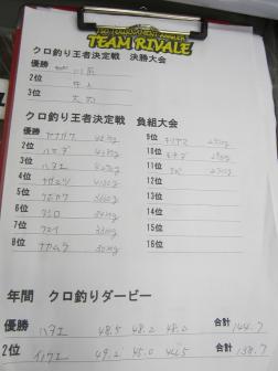 20011-12-17順位表