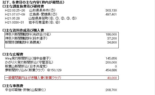 政務調査費2