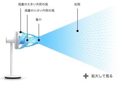 Tech-GreenFan.jpg