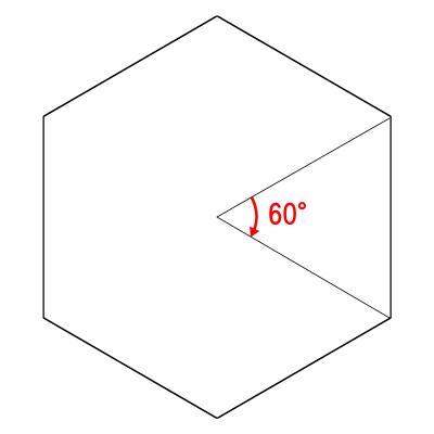 6角形の場合