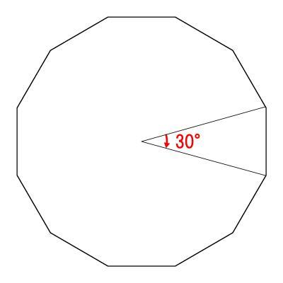 12角形の場合