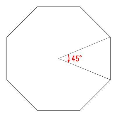 8角形の場合