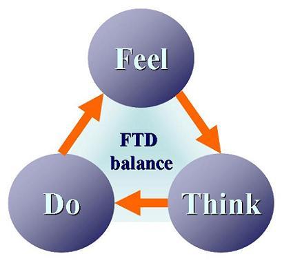 FTD balance