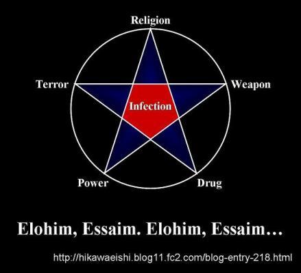 Infection Pentagram