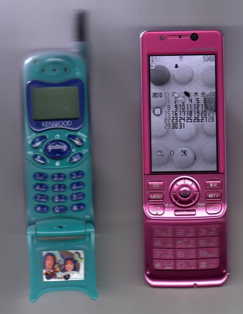 初めての携帯