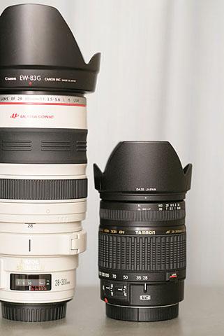 Tamron AF28-300mmF3.5-6.3 XR Di