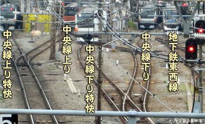 三鷹駅ホーム