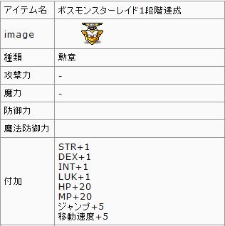 20100502レイド勲章