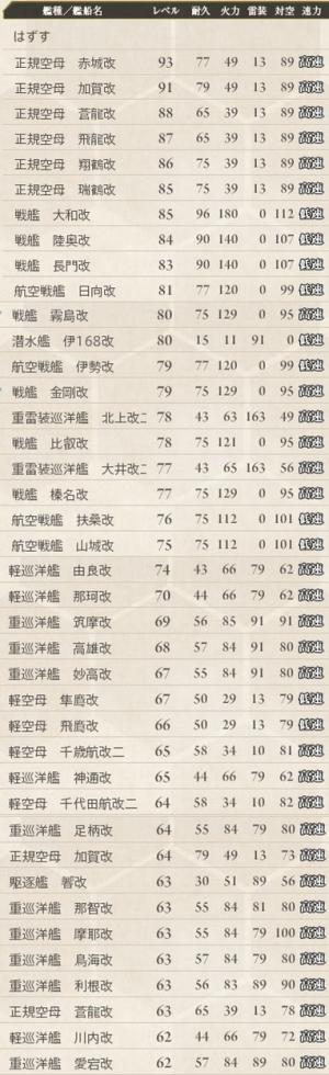 20131031艦娘育成Lv1