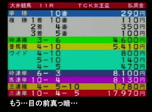 TCK女王盃の結果