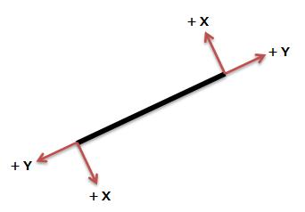 矢印の大きさの変更、任意形状の指定