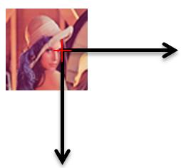 マウスホイールで画像の拡大縮小