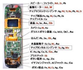 携帯電話に使われているレアメタル