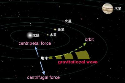 orbit400.jpg