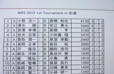 2012,4,8WBS戦3