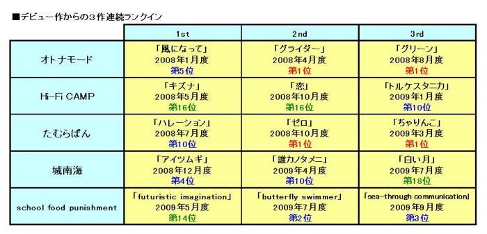 hyou_convert_20091123023011.jpg