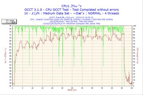 2010-01-23-16h29-CPU1.png