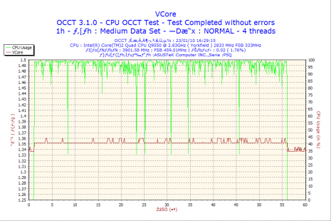 2010-01-23-16h29-VCore.png