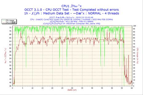 2010-01-30-23h02-CPU1.png