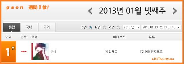 gaon-20130124.jpg