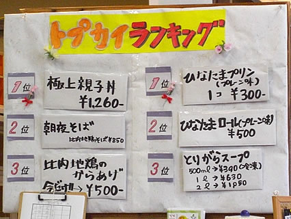 村の駅トプカイ レストラン ランキング