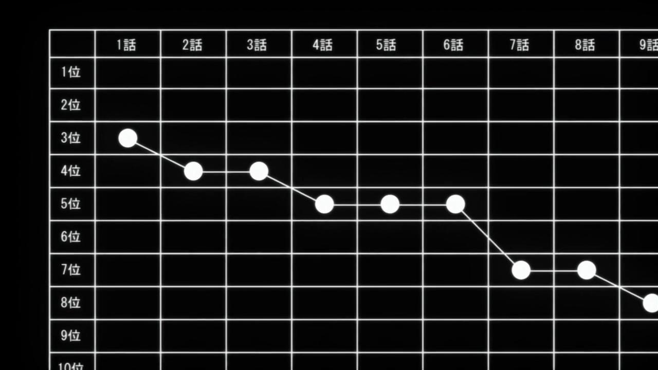 [Zero-Raws] Bakuman - 01 (NHK-E 1280x720 x264 AAC).mp4_000603644
