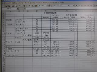 パーツ交換時期表
