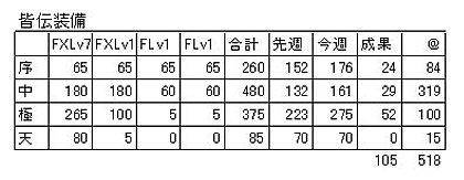 HC魂まとめ(20110803)