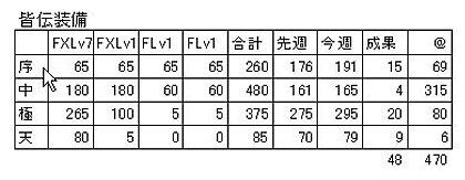 HC魂まとめ(20110810)