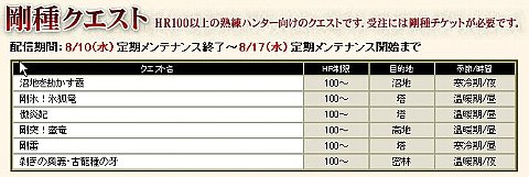 剛種配信(20110809)