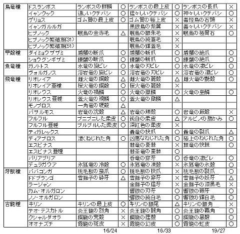 HC素材(20110830)