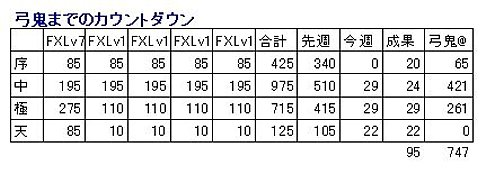 HC魂まとめ(20110830)