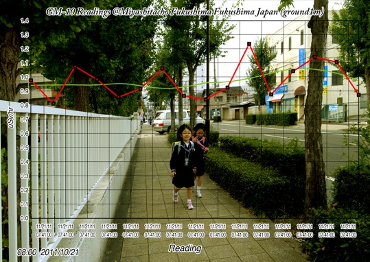 blog-111021fukushima1.jpg