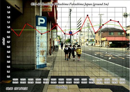 blog-111021fukushima2.jpg
