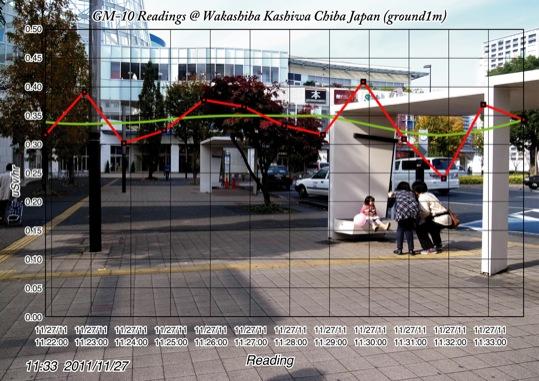 blog-111127kashiwa1.jpg