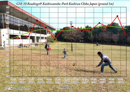 blog-111127kashiwa2.jpg