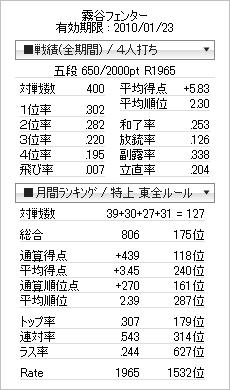 tenhou_prof_20091214.jpg