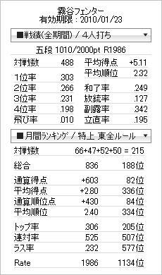 tenhou_prof_20091219.jpg