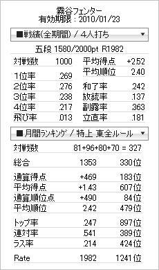 tenhou_prof_20100123.jpg