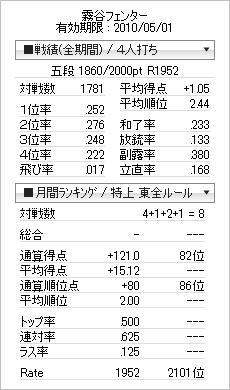 tenhou_prof_20100501.jpg