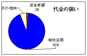 youtogurahu1.jpg