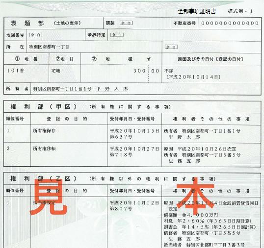 登記事項証明書-土地全部事項