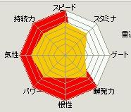 2010y02m27d_224344750.jpg